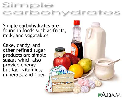 17 Best ideas about Examples Of Simple Carbohydrates on Pinterest ... vector download