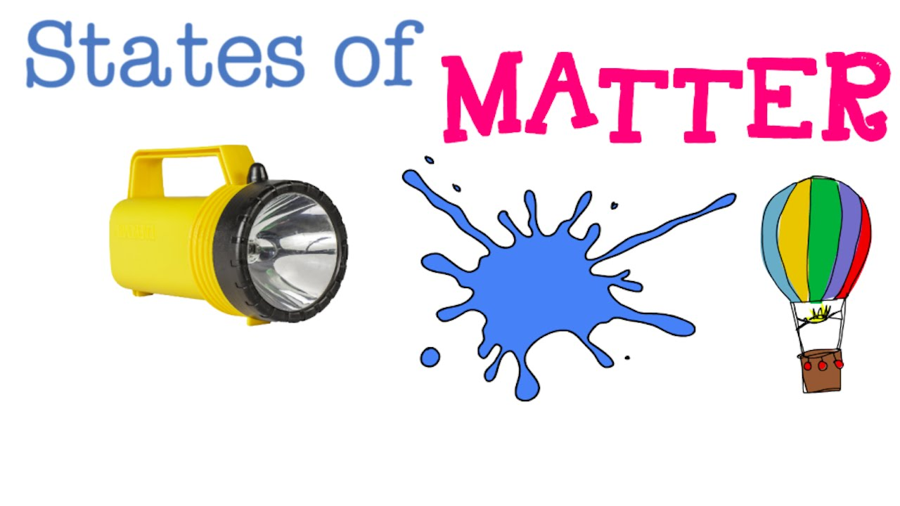 Examples of gas clipart png freeuse library States of matter : Solids, Liquids and Gases : funza Academy ... png freeuse library