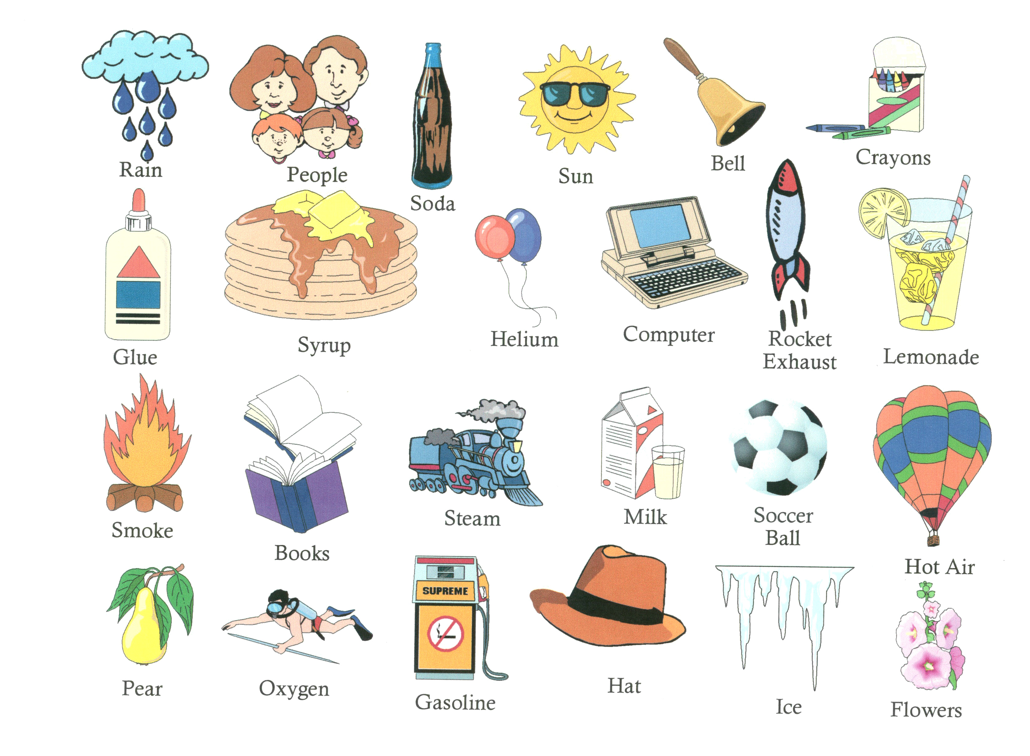 Examples of gas clipart image royalty free library Examples of solid clipart - ClipartFest image royalty free library