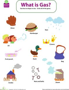 Examples of gas clipart graphic transparent stock Examples of solid clipart - ClipartFest graphic transparent stock