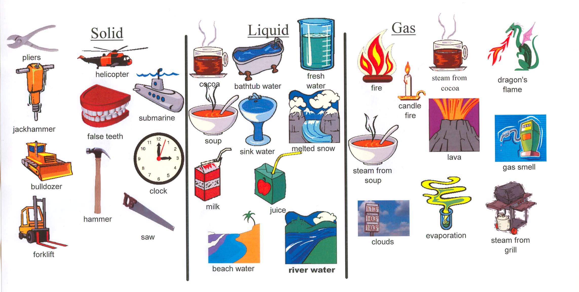 Examples of gas clipart clipart Copy Of Liquid, Solid, Gas - Lessons - Tes Teach clipart