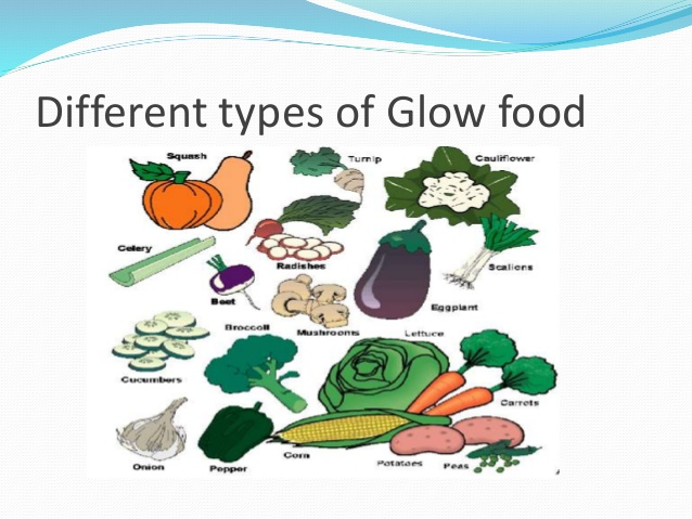 Examples of glow foods clipart jpg freeuse download Examples of glow foods clipart - ClipartFest jpg freeuse download