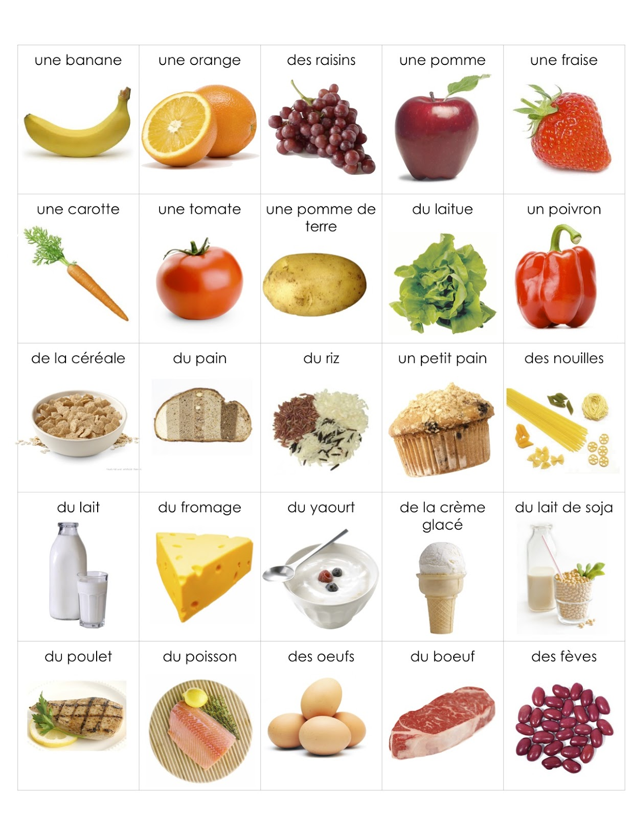 Examples of go foods clipart clipart transparent library Madame Belle Feuille: la nourriture clipart transparent library