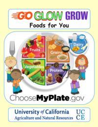 Examples of go foods clipart vector download Go, Glow, Grow-Preschool - Let's Eat Healthy! vector download
