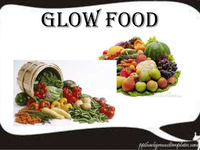 Examples of go foods clipart freeuse library Glow foods clip art - ClipartFest freeuse library