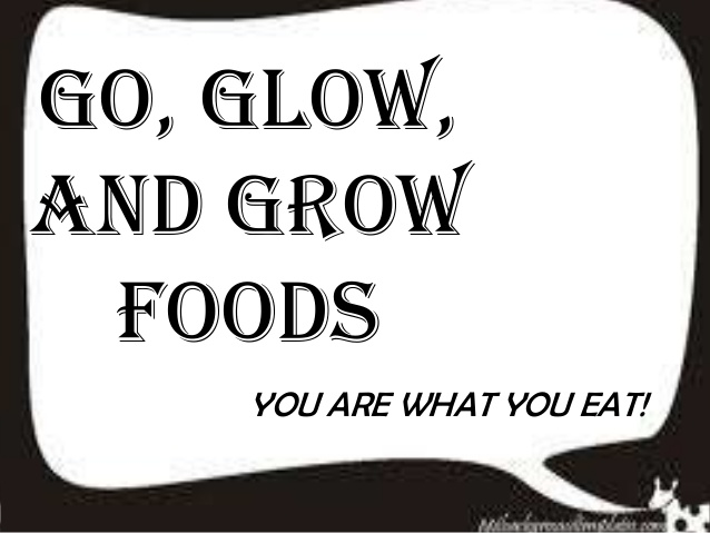 Examples of go foods clipart clip library download Go, glow, and grow food clip library download