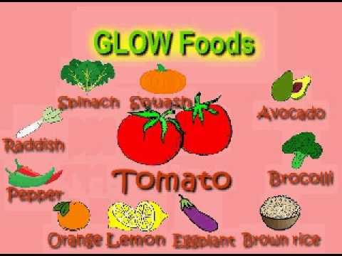 Examples of go foods clipart jpg go grow glow foods - YouTube jpg