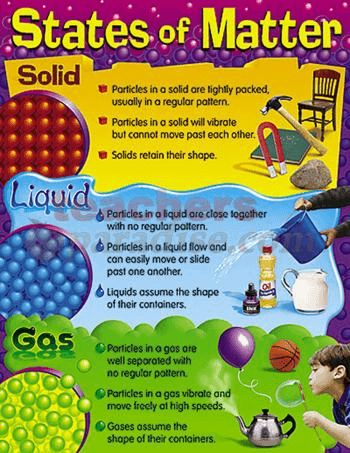 Examples of solid clipart picture free 95 Trend 20clipart | Tiny Clipart picture free