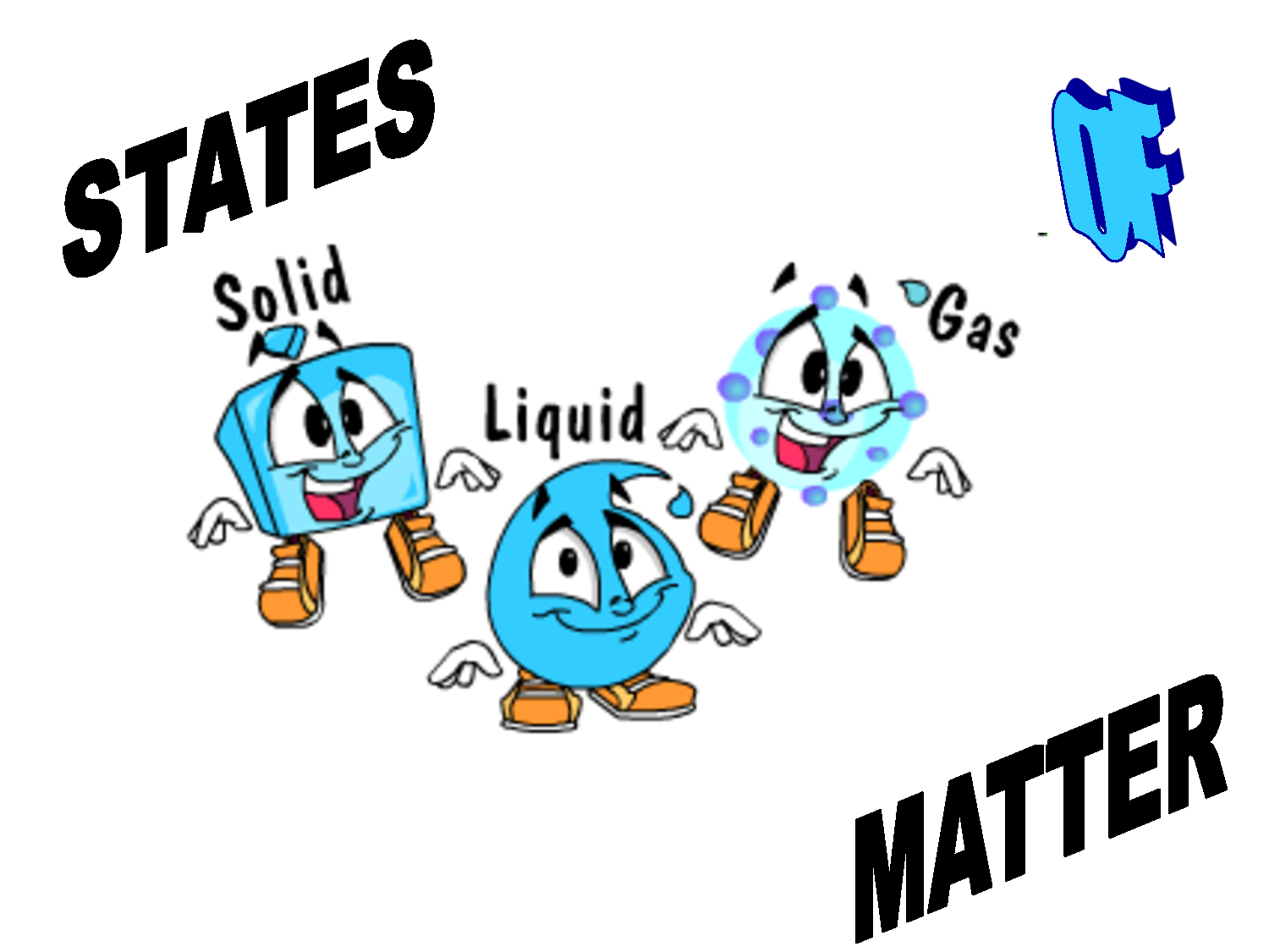 1000+ images about 3 States of matter on Pinterest | Science ... clipart download