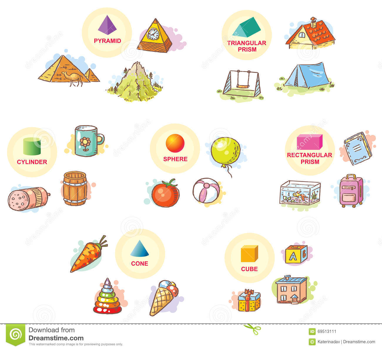 Examples of solid objects clipart clipart library download Examples of a Cone Clip Art – Clipart Free Download clipart library download