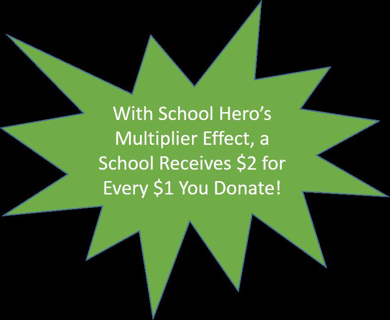 Exploding money clipart jpg School Donation Multiplier Effect - SchoolHero jpg