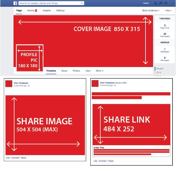Facebook clipart sizes jpg download Facebook clipart sizes - ClipartFest jpg download