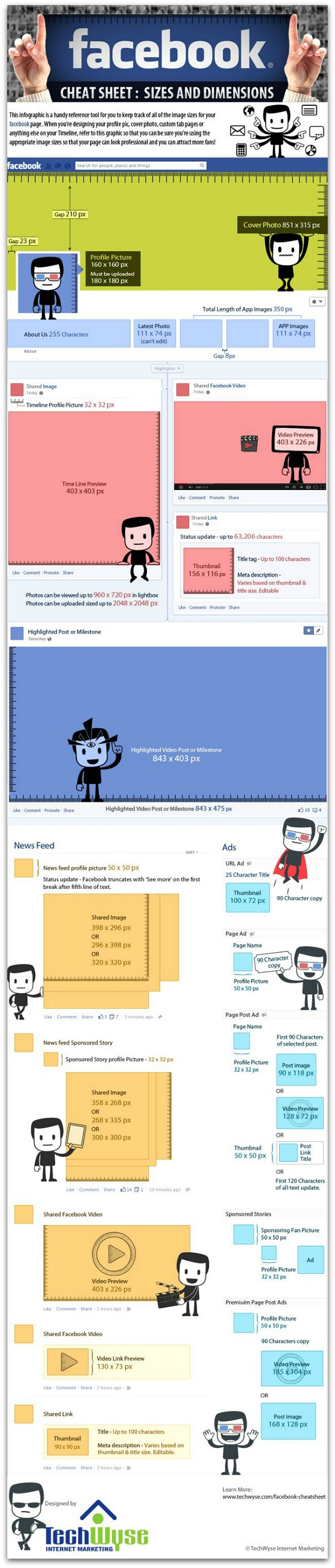 Facebook clipart sizes banner library library Image sizes on Facebook: A cheat sheet | Articles | Main banner library library