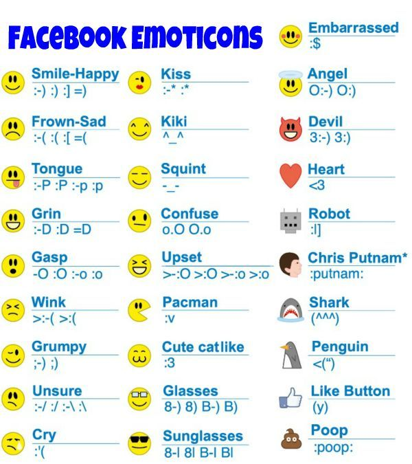 Facebook messenger clipart meanings clipart black and white library Facebook messenger clipart meanings - ClipartFest clipart black and white library