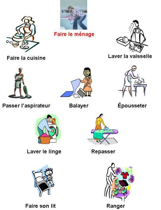 Faire le mnage clipart picture black and white library 1000+ images about Français: Vocabulaire on Pinterest | Language ... picture black and white library