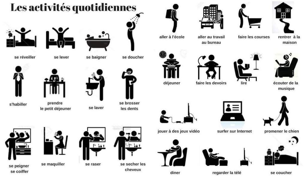 Faire les devoirs clipart black and white clip art Les activités quotidiennes Diagram   Quizlet clip art