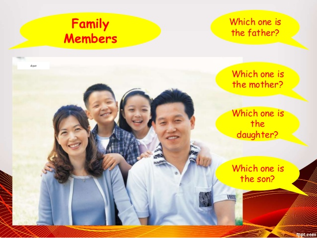 Family clipart 5 people 1 daughter 2 sons svg freeuse Rpp b.inggris smp vii sem 1 5. people around me svg freeuse