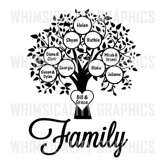 Family tree clipart in black and white banner transparent download Digital File Family Tree Blank Template By Whimsicalitygraphics ... banner transparent download