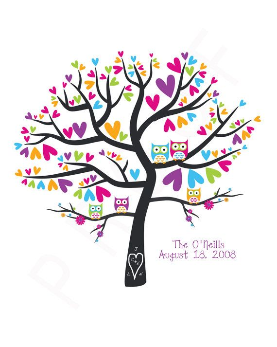 Family tree with hearts clipart png library download Family Tree Art Print Wedding Gift Anniversary Date Personalized ... png library download