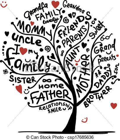 Family tree with hearts clipart vector freeuse stock 17 Best ideas about Family Tree Drawing on Pinterest | Family tree ... vector freeuse stock