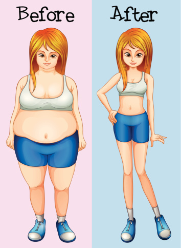 Fat thin clipart png royalty free library Thin and fat clipart - ClipartFest png royalty free library