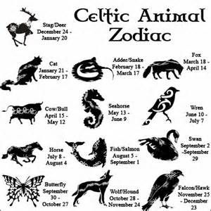 February 12 zodiac clip black and white library Zodiac Signs For February 14th - Yahoo Image Search Results ... clip black and white library