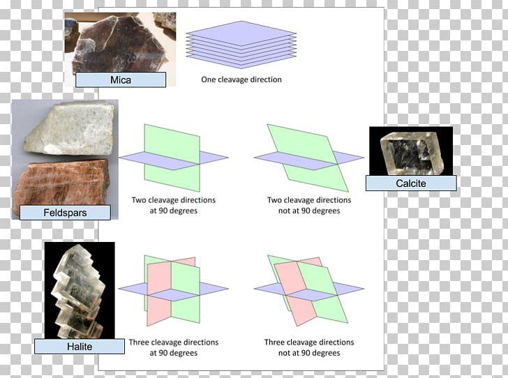 Feldspar mineral clipart graphic freeuse download Mineral Material Feldspar PNG, Clipart, Art, Earth Science, Feldspar ... graphic freeuse download