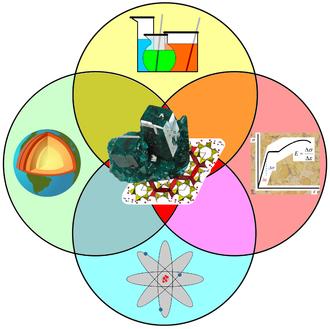Feldspar mineral clipart clipart Mineralogy - Wikipedia clipart