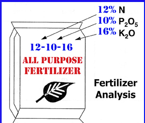 Fertilizer numbers png library Single Nutrient Fertilizers | Mr PGC's Blog png library