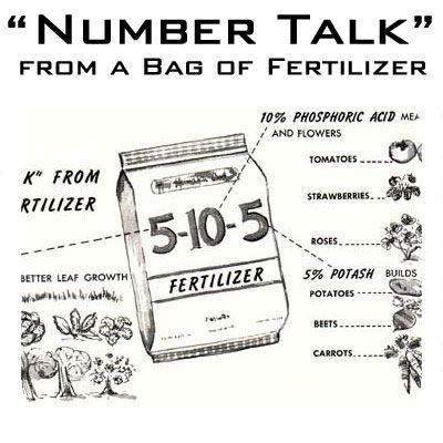 Fertilizer numbers graphic royalty free What Do Numbers On Fertilizer Bags Mean? | Lawn | Pinterest | Bags ... graphic royalty free