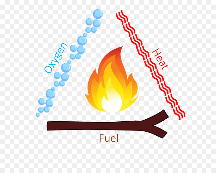 Fire text clipart clipart transparent library Flame Cartoon clipart - Fire, Text, Font, transparent clip art clipart transparent library
