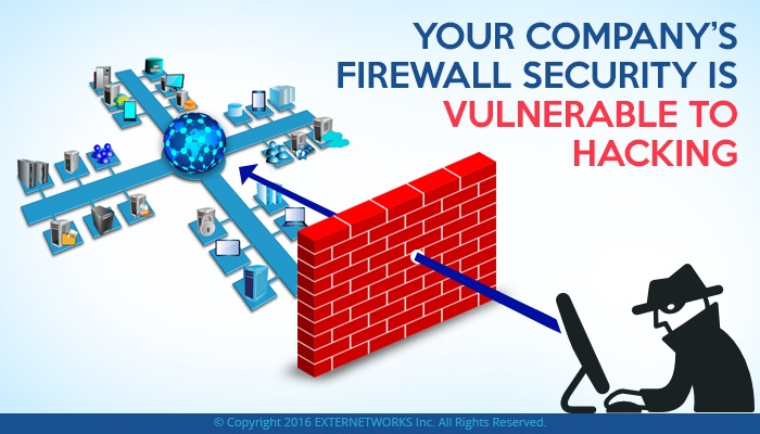 Firewall security picture free Your Company's Firewall Security is Vulnerable to Hacking picture free