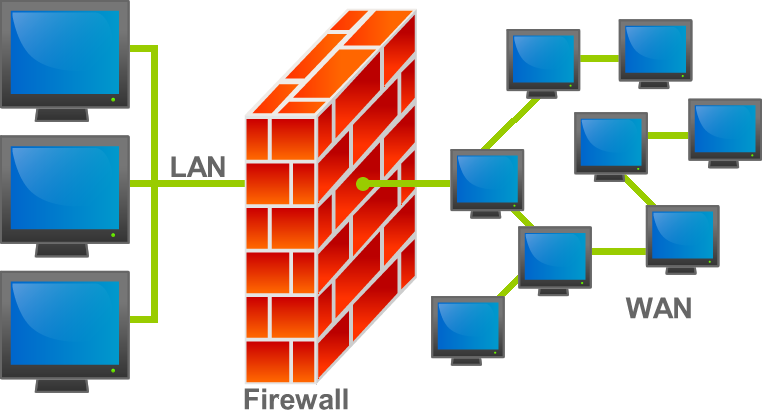 Firewall security vector freeuse stock Ask a Security Professional: Firewall Series – Part One: Network ... vector freeuse stock