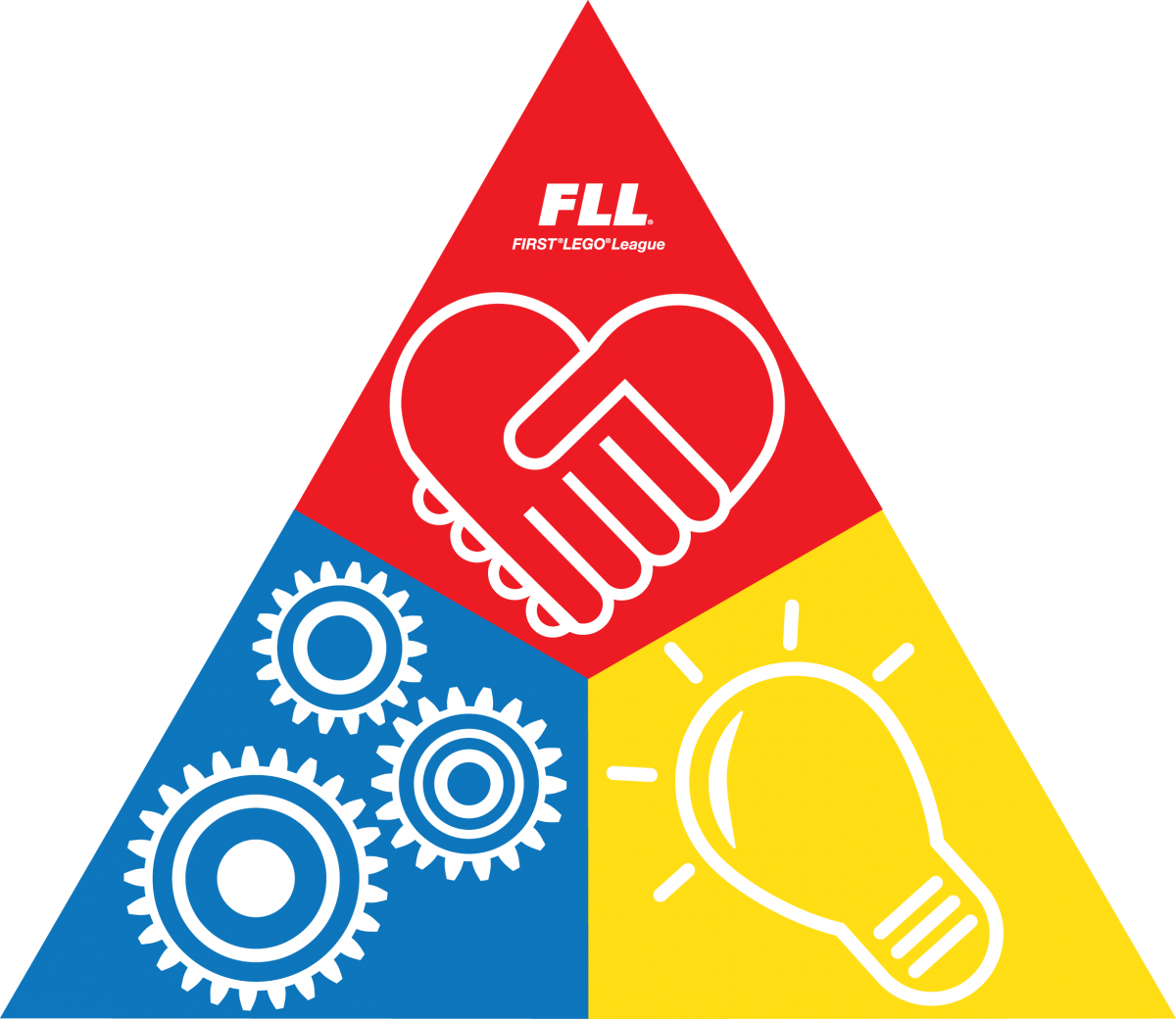 First lego league clipart png free download Image result for lego league core values poster | Lego League ... png free download