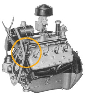 Flathead engine clipart. Ford identification part i
