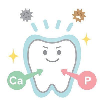 Fluor clipart vector free stock Effect of Fluoride ON Teeth premium clipart - ClipartLogo.com vector free stock