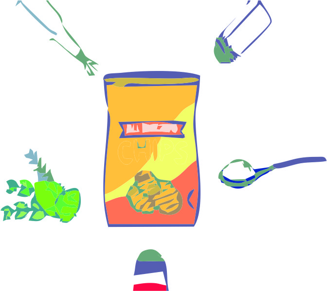 Food additive clipart graphic freeuse stock Dangers of Food Additives - Fouziyas Cooking graphic freeuse stock