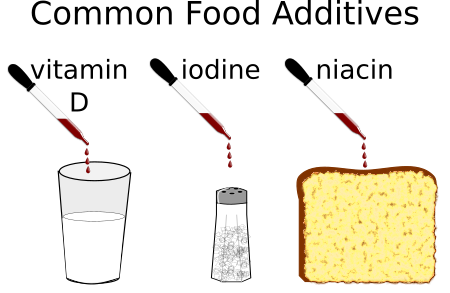 Food additive clipart png free download Clipart for Free png free download
