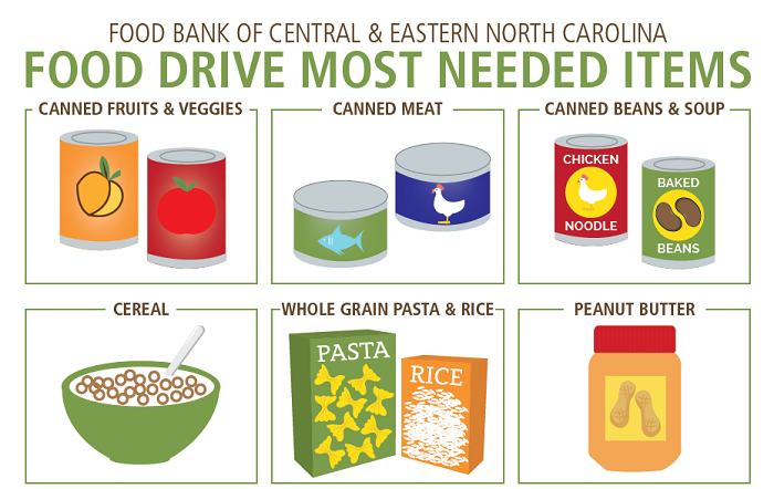 Food bank drive thank you clipart download Share Your Christmas - Food Bank of Central & Eastern North Carolina download