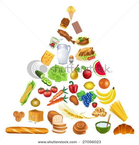 Food for all clipart image library Clip Art Grains Food Group Clipart - Clipart Kid image library