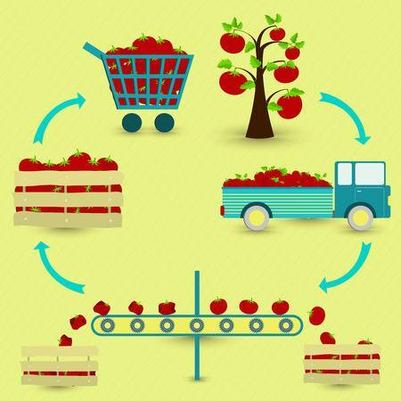 Food production clipart banner library download Food production clipart 4 » Clipart Portal banner library download