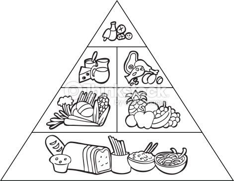 Food pyramid clipart black and white clip freeuse download Food pyramid clipart black and white » Clipart Station clip freeuse download