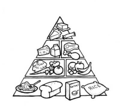 Food pyramid clipart black and white graphic black and white stock Download Free png Food pyramid for kids clipart black and white ... graphic black and white stock