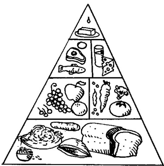 Food pyramid clipart black and white clipart black and white Food pyramid clipart black and white 11 » Clipart Station clipart black and white