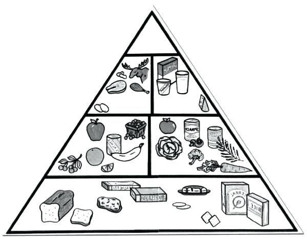 Food pyramid clipart black and white vector black and white library Food Pyramid Sketch at PaintingValley.com | Explore collection of ... vector black and white library