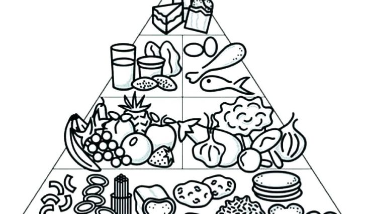 Food pyramid clipart black and white jpg free Food Pyramid Drawing at PaintingValley.com | Explore collection of ... jpg free