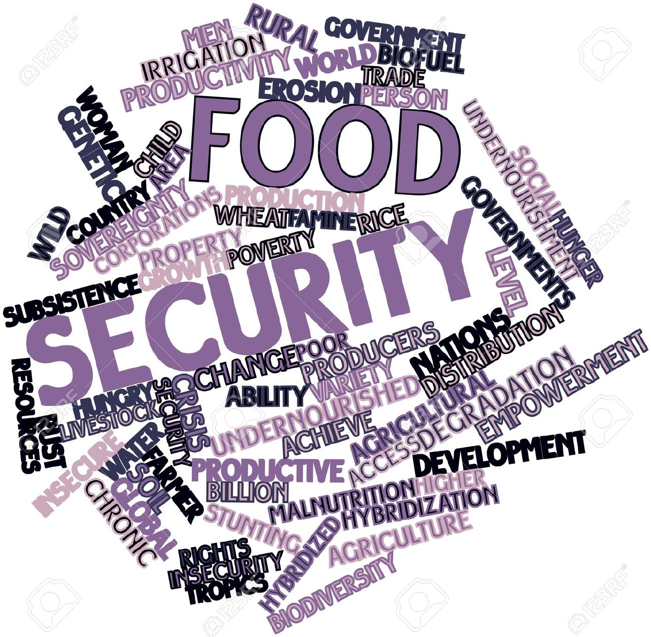 Food security clipart clip free library Food security clipart - ClipartFest clip free library