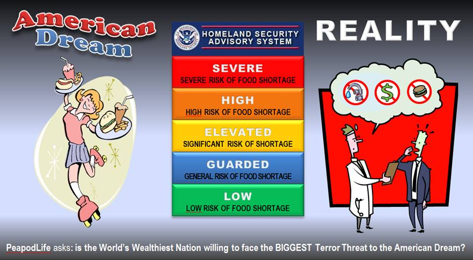 Food security clipart freeuse library PeapodLife: Food Security: The REAL Homeland Security freeuse library