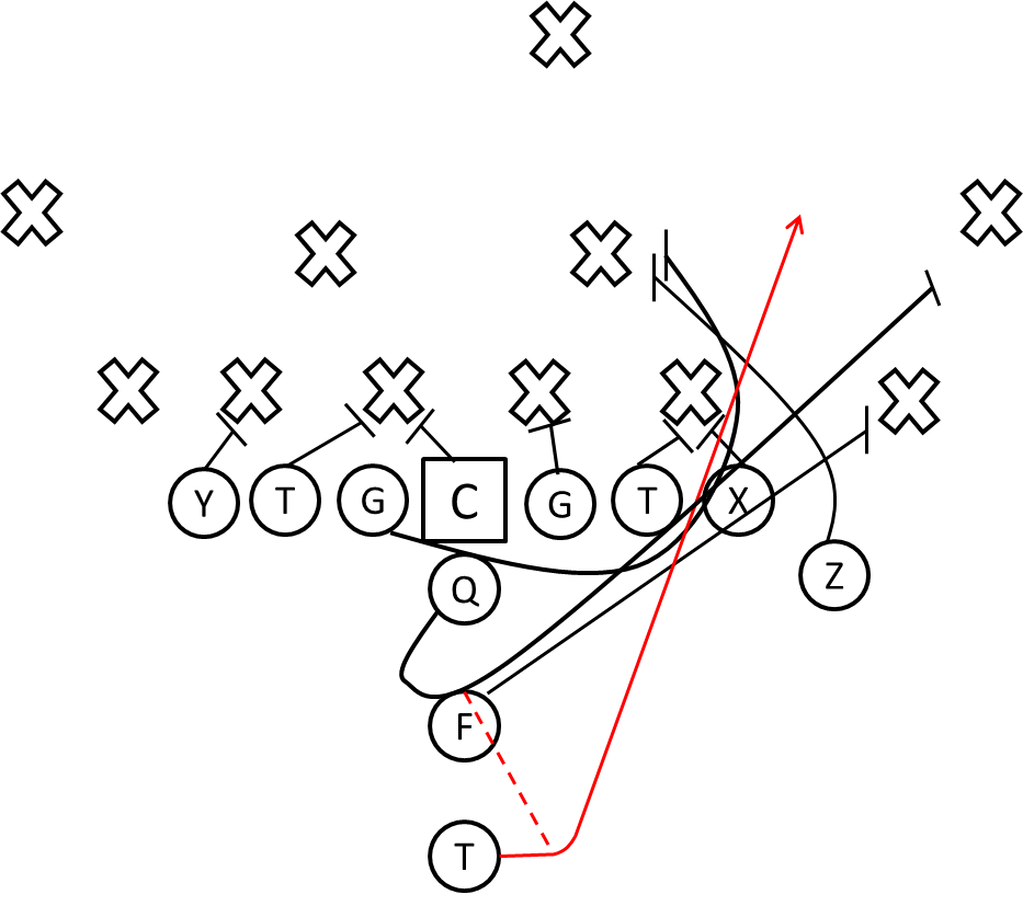 Football playbook clipart svg library stock Football Play Drawing at GetDrawings.com | Free for personal use ... svg library stock