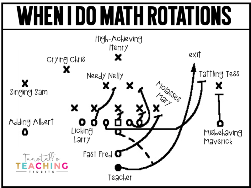 Football playbook clipart png transparent download Math Rotations a Favorite Time of Day - Tunstall's Teaching Tidbits png transparent download
